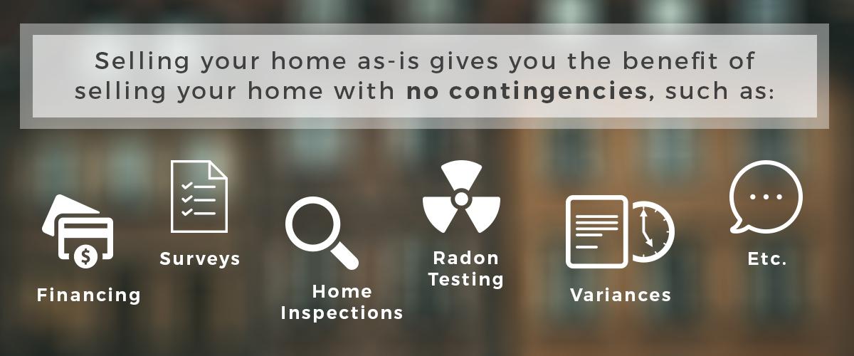 no-contingency-home-sales