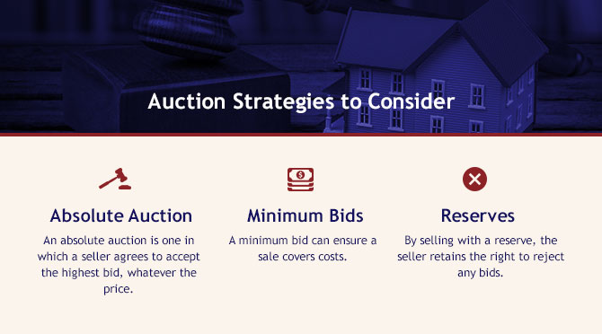 market-property-at-auction