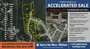 Image for 16 Residential Lots | Prince George, VA