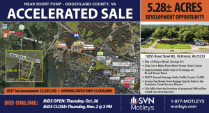 Image for 5.28± AC Development Opportunity | Short Pump, VA