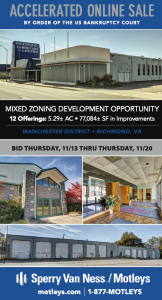 Image for Mixed Zoning Development Opportunity